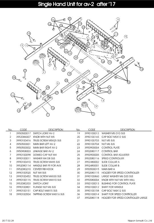Apollo – Single Hand Unit for AV-2 after 17 – Scooter – Schematic – 2017 – EN
