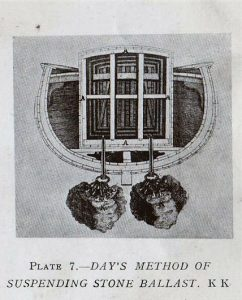 Days's Submarine stone ballast 1772 Illustration from Murray Fraser Sueter.jpg