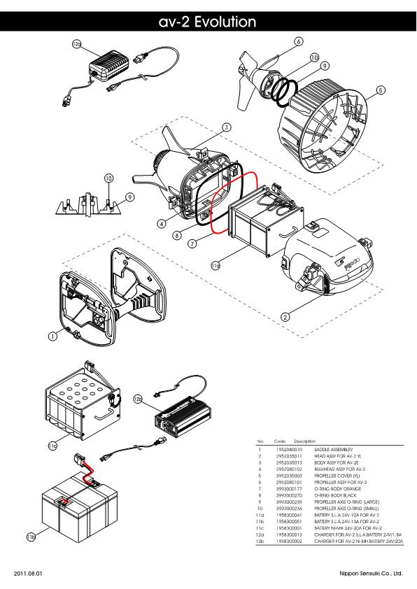 Apollo – AV-2 Evolution before 15 – Scooter – Schematic – 2015 – EN