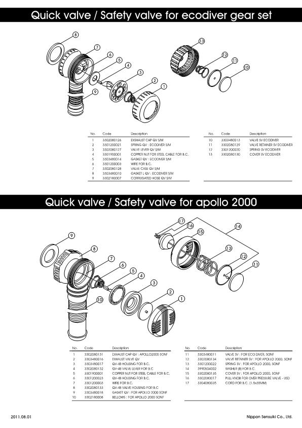 Apollo – Quick valve / Safety valve for Ecodiver gear set / Apollo 2000 – Valve – Schematic – 2011 – EN